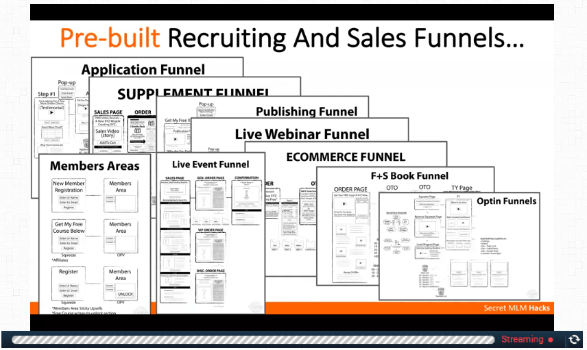 pre built mlm recruiting funnels