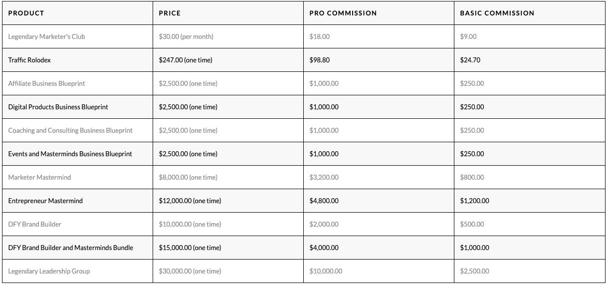 legendary marketer commission chart