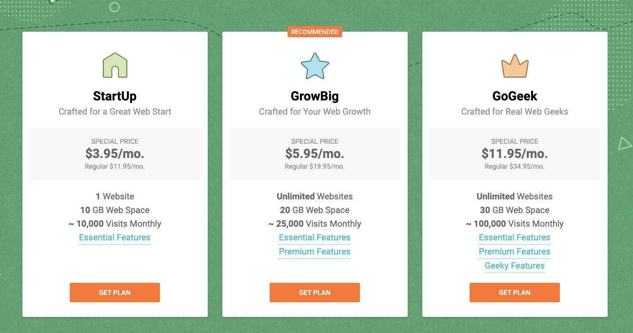 siteground prices